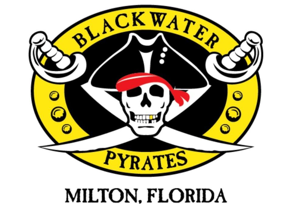 Milton Fl Official Website